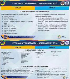 Aturan Ganjil Genap Selama Asian Games 2018