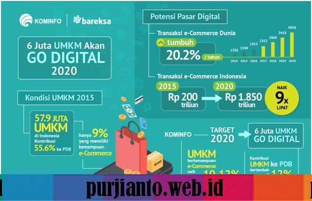 NOWME Live Commerce Pertama Terbaik di Asia Tenggara